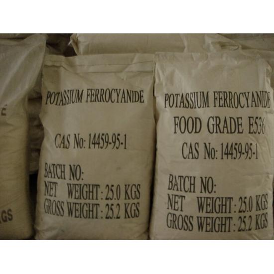 how to make potassium cyanide from potassium ferrocyanide